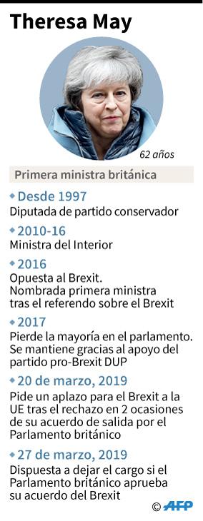 Theresa May, primera ministra británica (AFP)