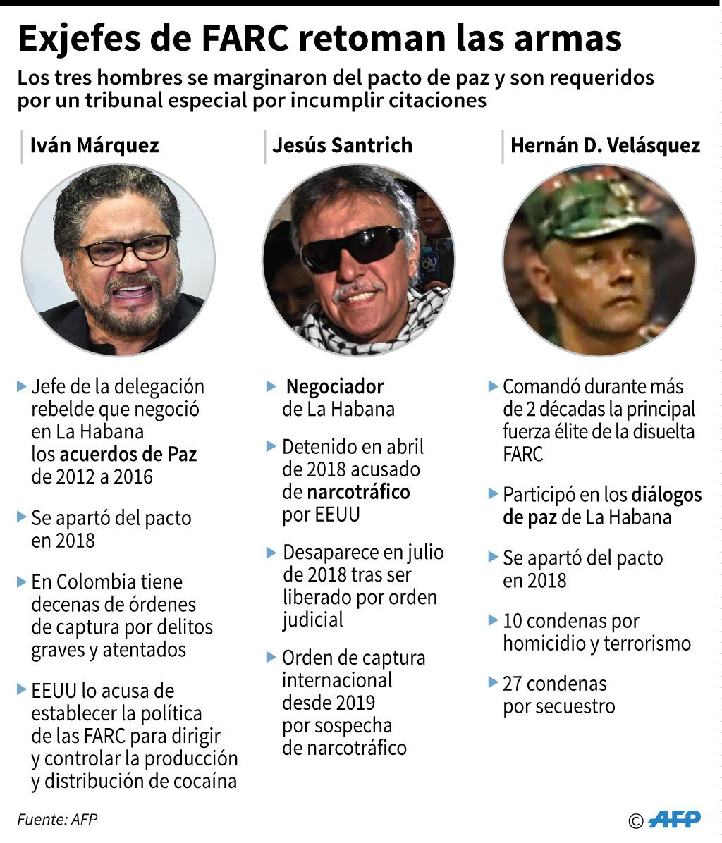 Fichas biográficas de los tres exjefes de la disuelta guerrilla de las FARC que anunciaron la nueva rebelión en Colombia. (AFP)