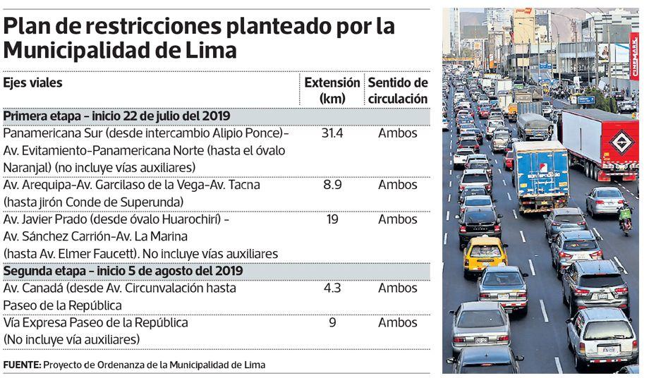 Tránsito en Lima