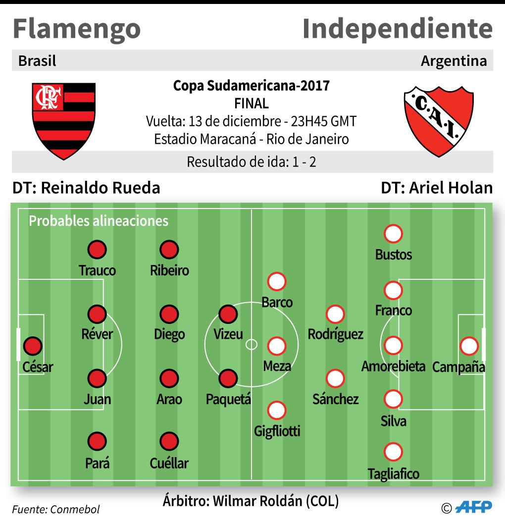 Alineación del Flamengo vs. Independiente a jugarse a las 6:45 pm (hora peruana) en el estadio Maracaná en Brasil.  (AFP).