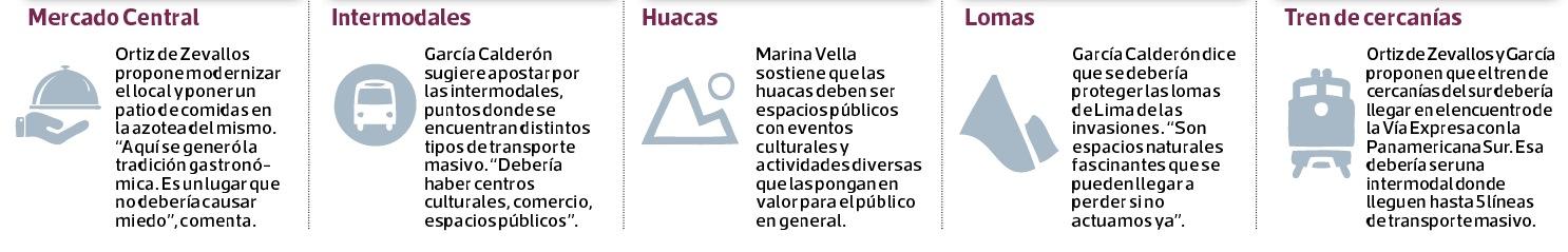Los arquitectos Augusto Ortiz de Zevallos, Marina Vella y José García sugieren los cambios que requiere la capital. Admiten que en la mayoría de casos solo se puede reconvertir.