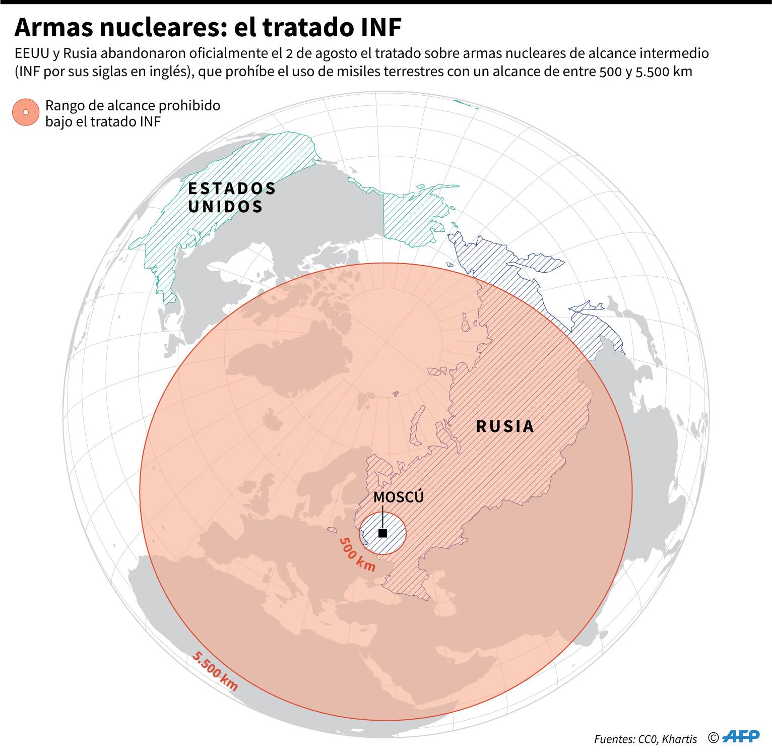 Mapa mostrando el rango de alcance de armas nucleares prohibido por el tratado INF. (AFP)