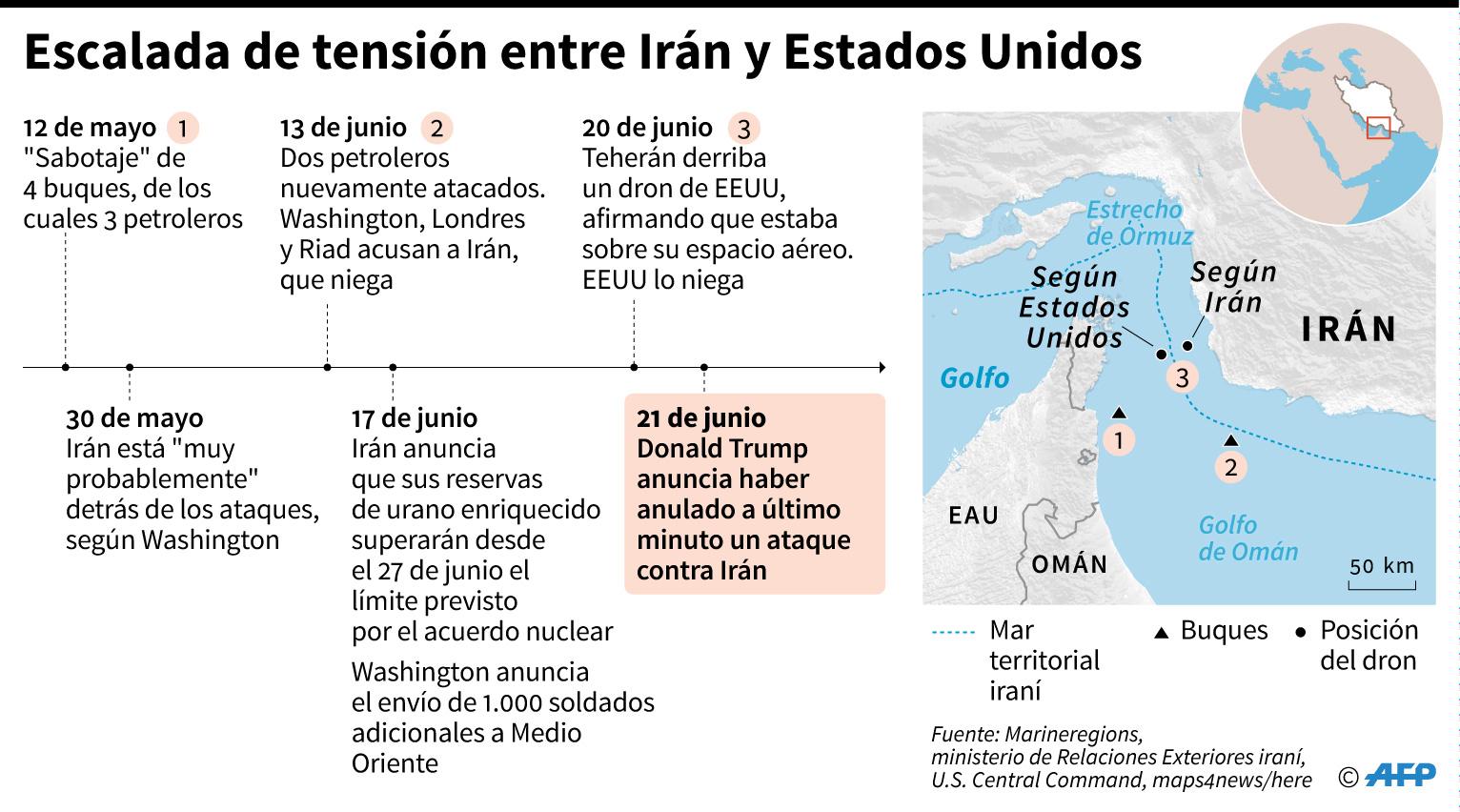 Cronología de los acontecimientos entre Irán y Estados Unidos desde el 12 de mayo y mapa de la zona del estrecho de Ormuz. (AFP)