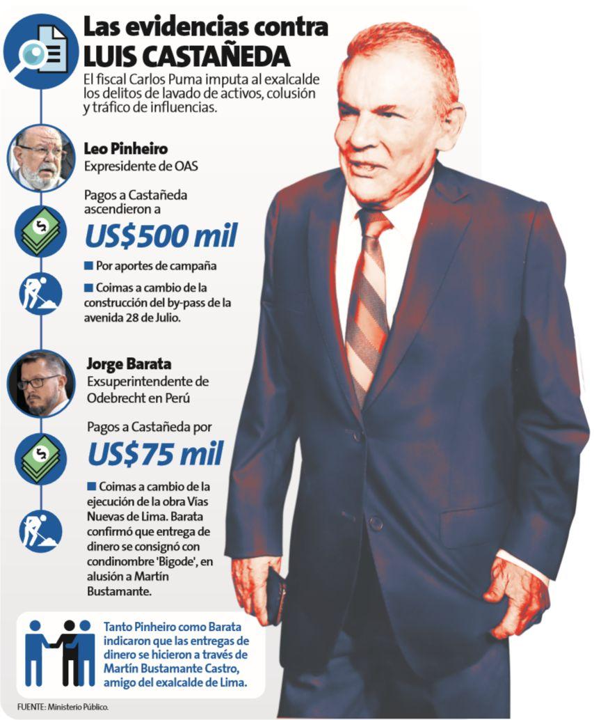 Martín Bustamante confirmó pagos de OAS y Odebrecht para Castañeda Lossio. (Perú21)