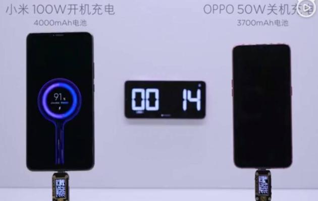 Xiaomi lanzará cargador que alcanzará el 100% de batería en solo 17 minutos