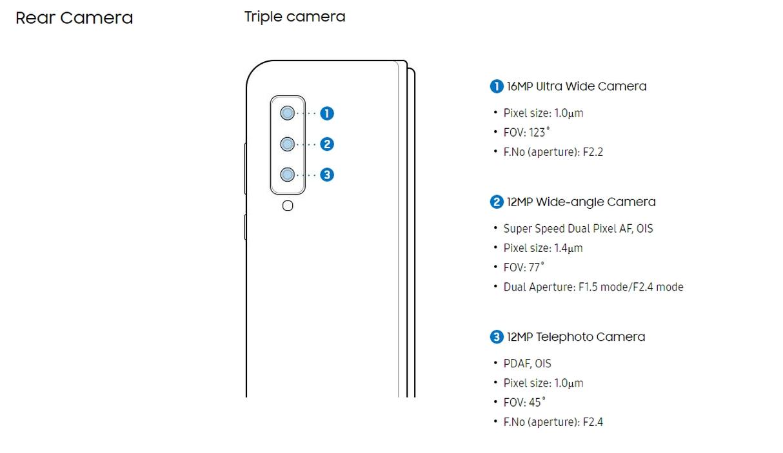 Samsung Galaxy Fold - Especificaciones 4