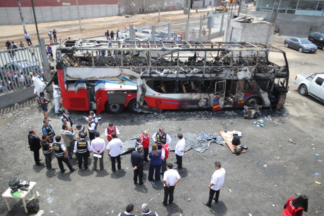 Tragedia en Fiori: Indecopi abre procedimiento administrativo sancionador a la empresa Sajy Bus