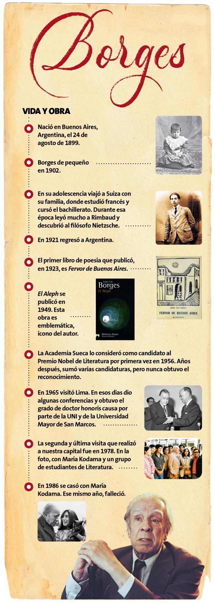 (Perú21 / Infografía: Brian Tejada)