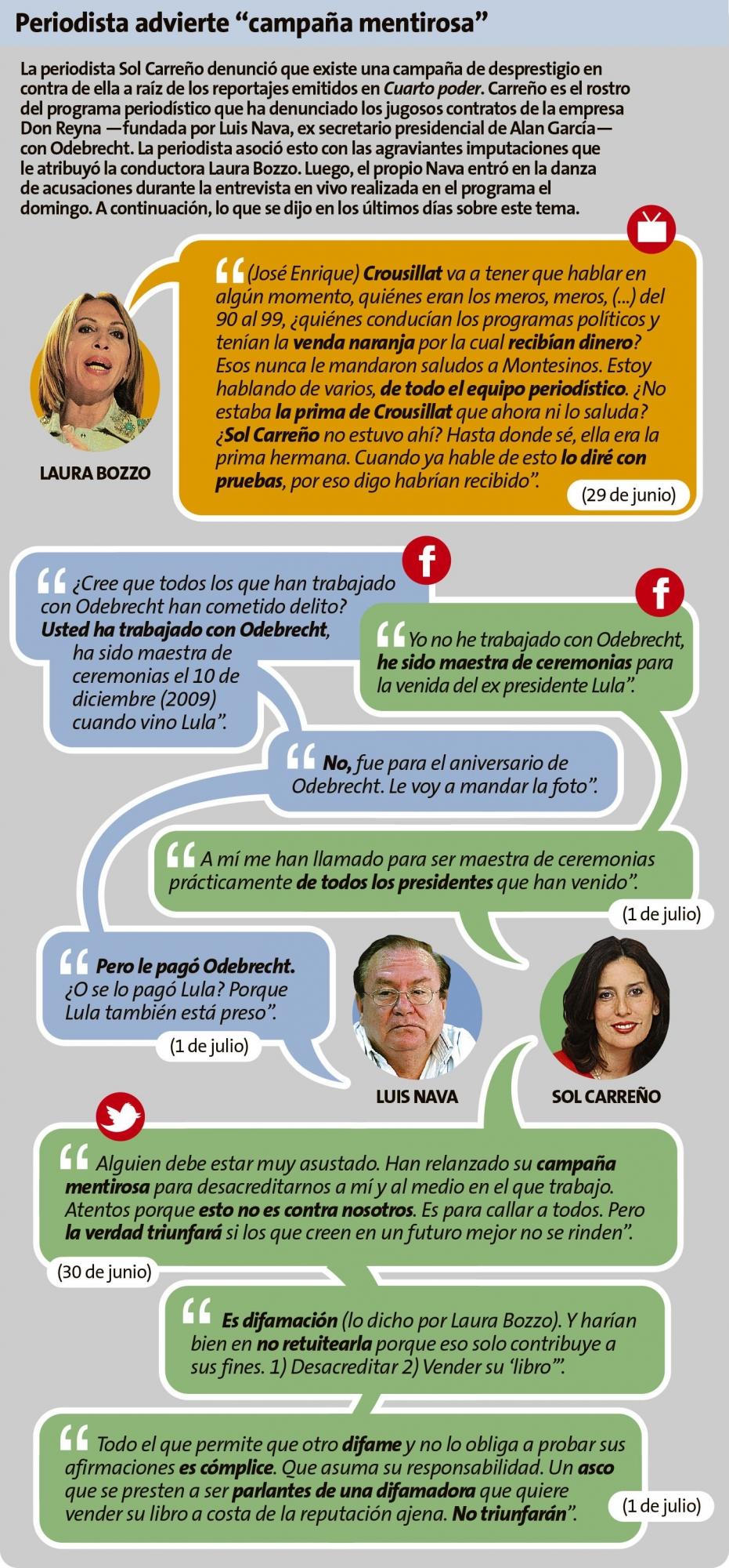 """Sol Carreño: """"La campaña es contra la prensa incómoda ..."""