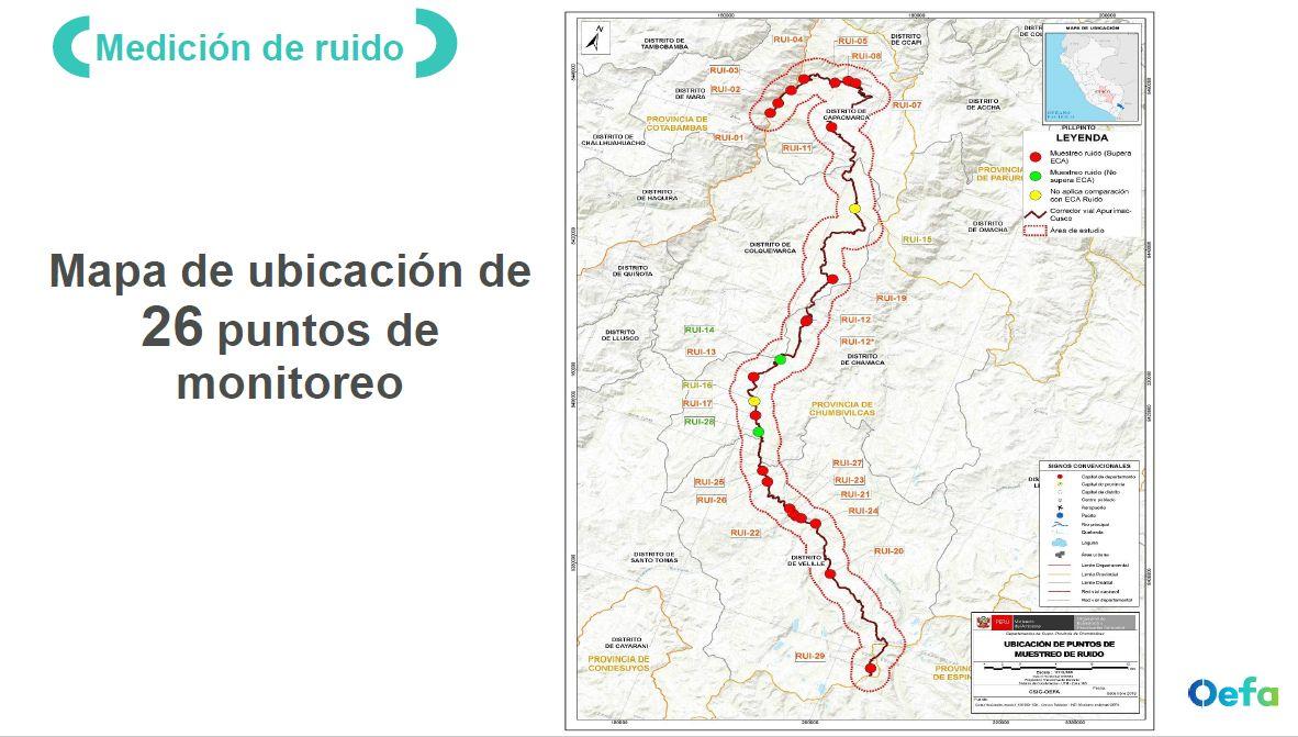 Monitors installed in the corridor minero, in the province of Chumbivilcas (Cusco).