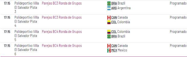 Juegos Parapanamericanos Lima 2019