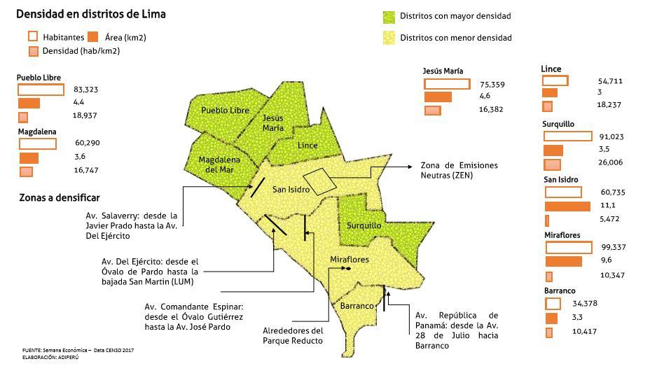 Zonas con mayor potencial para densificación. (Fuente: ADI)