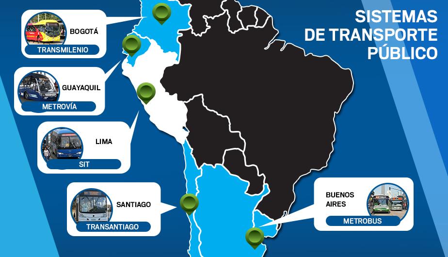 Corredor Azul: Cinco ciudades  de Sudamérica utilizan un transporte público similar
