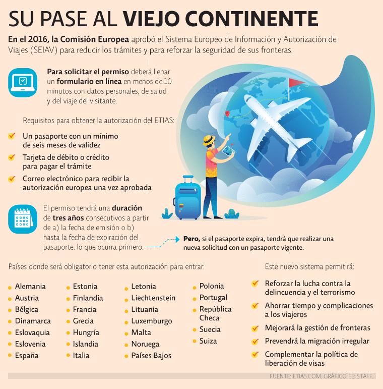 Fuente: El Economista (México)