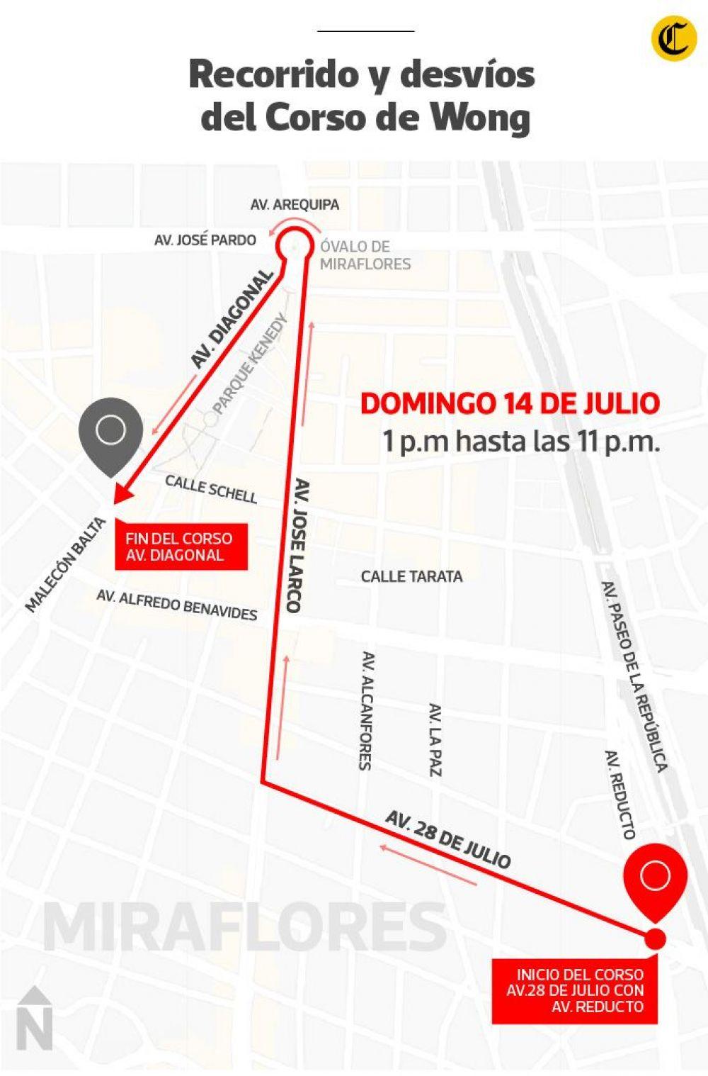 Así se vive el tradicional Corso Wong por Fiestas Patrias en las calles de Miraflores. (Difusión)