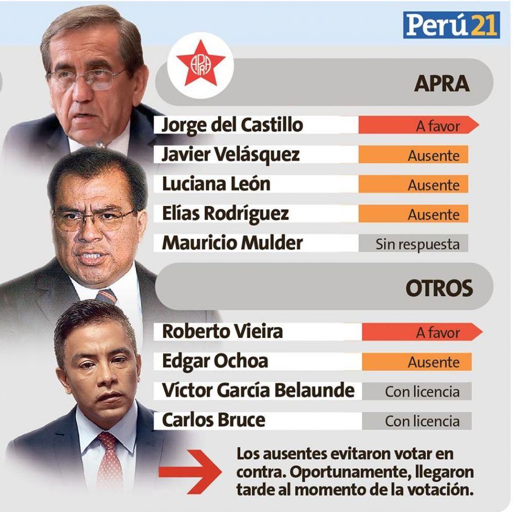 Oviedo infografia 2
