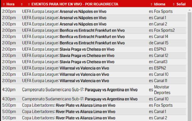 LaLiga consigue bloquear seis páginas webs de streaming pirata en el Perú