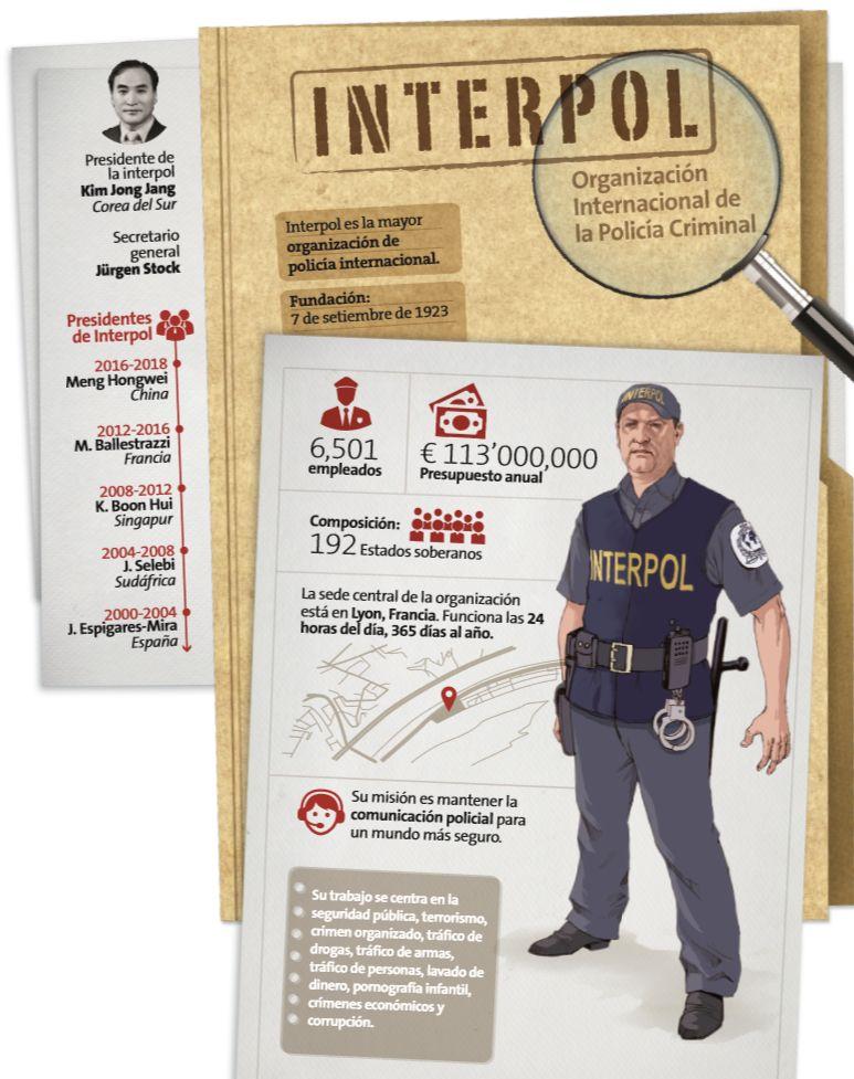 Misterio e intrigas envuelven a la policía más grande del mundo. (Perú21)